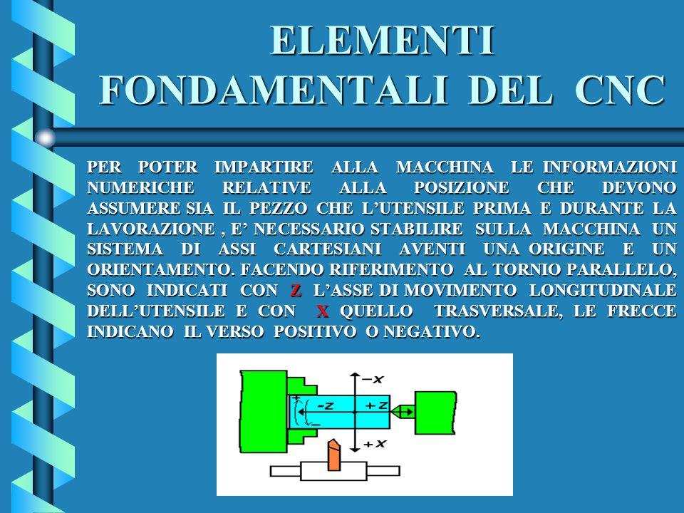 ELEMENTI FONDAMENTALI DEL CNC