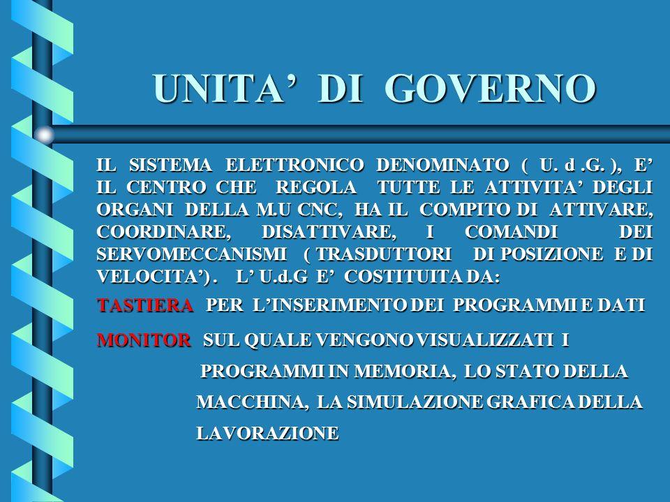 UNITA' DI GOVERNO