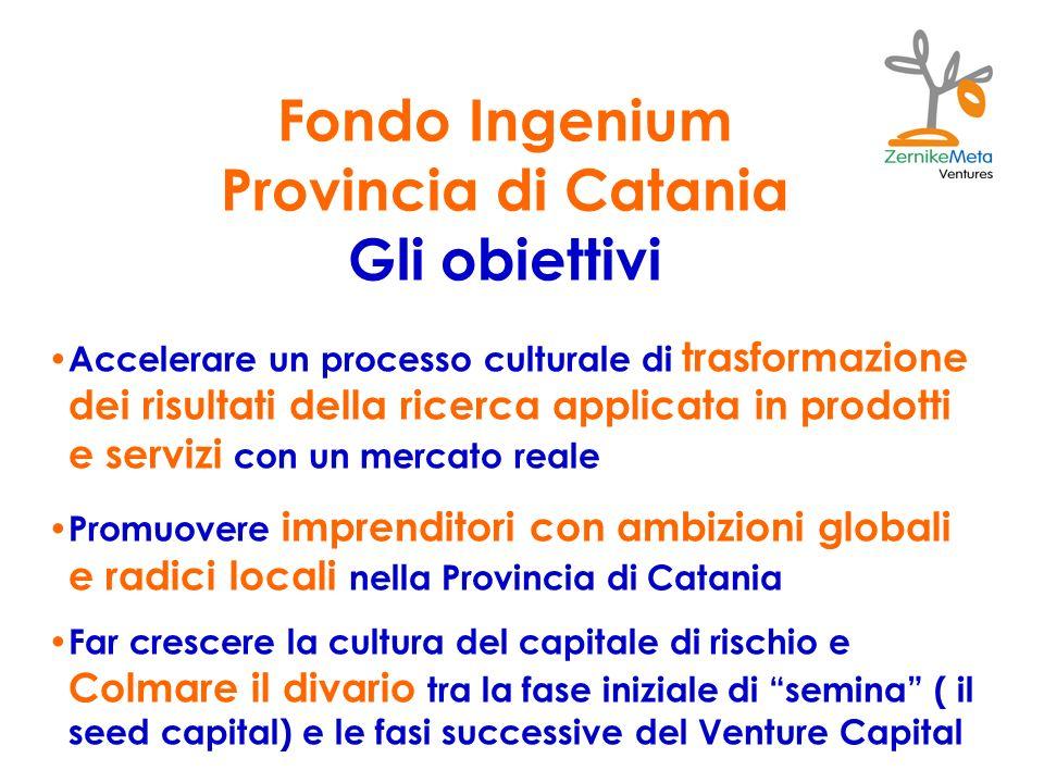 Fondo Ingenium Provincia di Catania Gli obiettivi