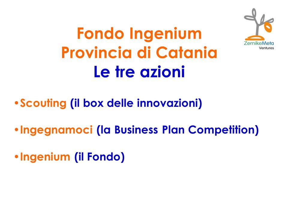 Fondo Ingenium Provincia di Catania Le tre azioni