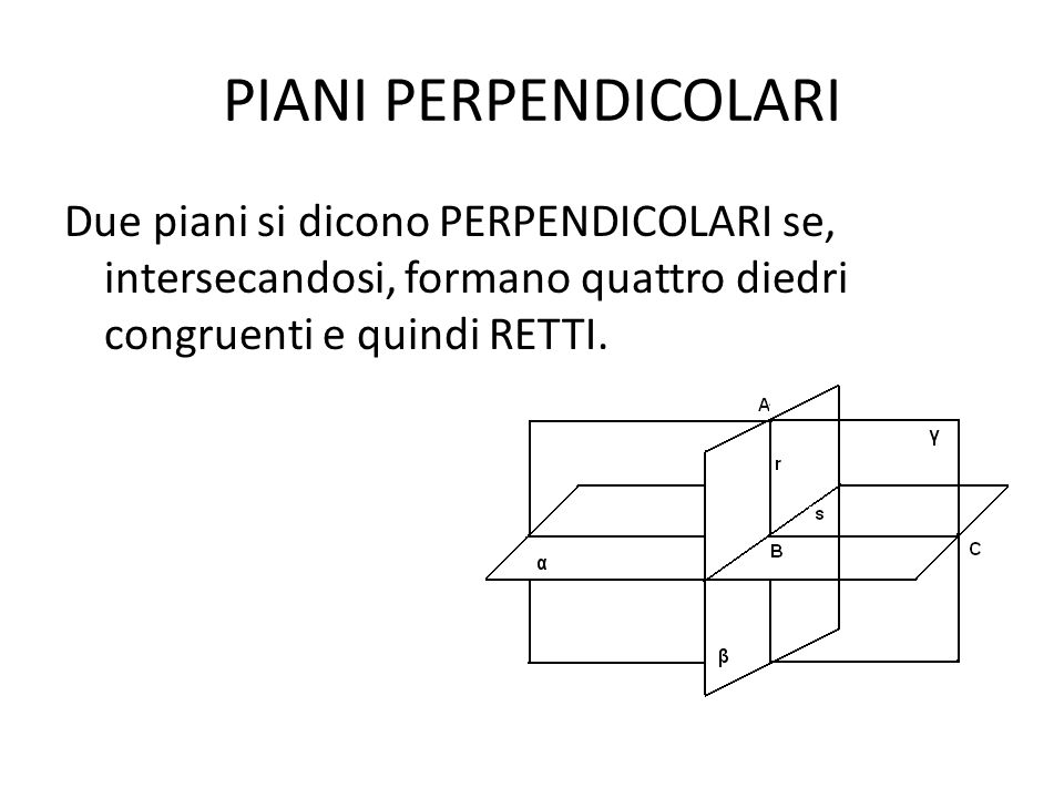 PIANI PERPENDICOLARIDue piani si dicono PERPENDICOLARI se, intersecandosi, formano quattro diedri congruenti e quindi RETTI.