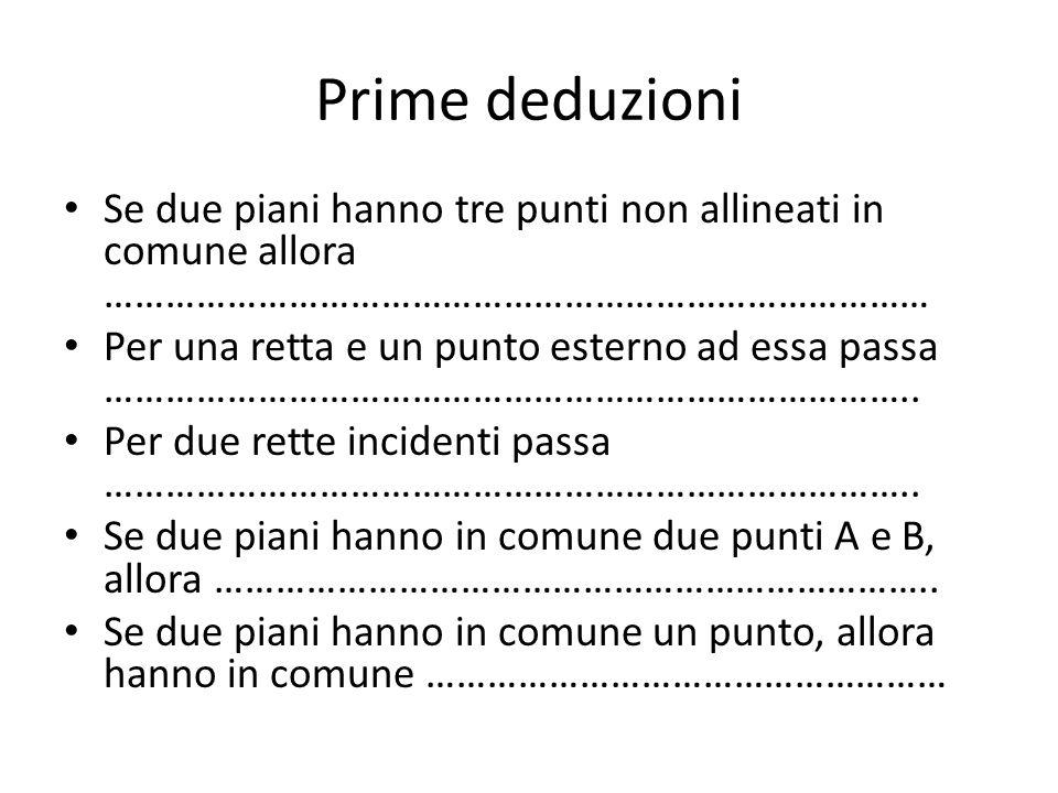 Prime deduzioni Se due piani hanno tre punti non allineati in comune allora ………………………………………………………………………