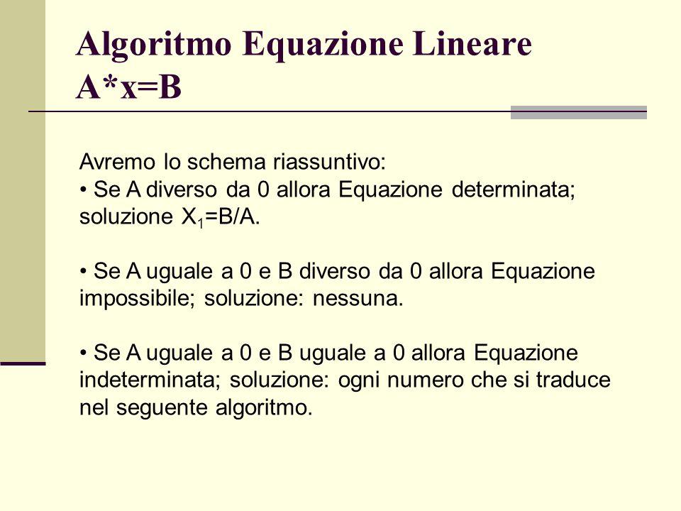 Algoritmo Equazione Lineare A*x=B