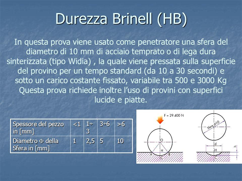 Durezza Brinell (HB) In questa prova viene usato come penetratore una sfera del. diametro di 10 mm di acciaio temprato o di lega dura.