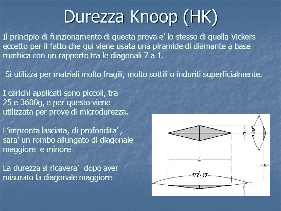 Durezza Knoop (HK) Il principio di funzionamento di questa prova e' lo stesso di quella Vickers.
