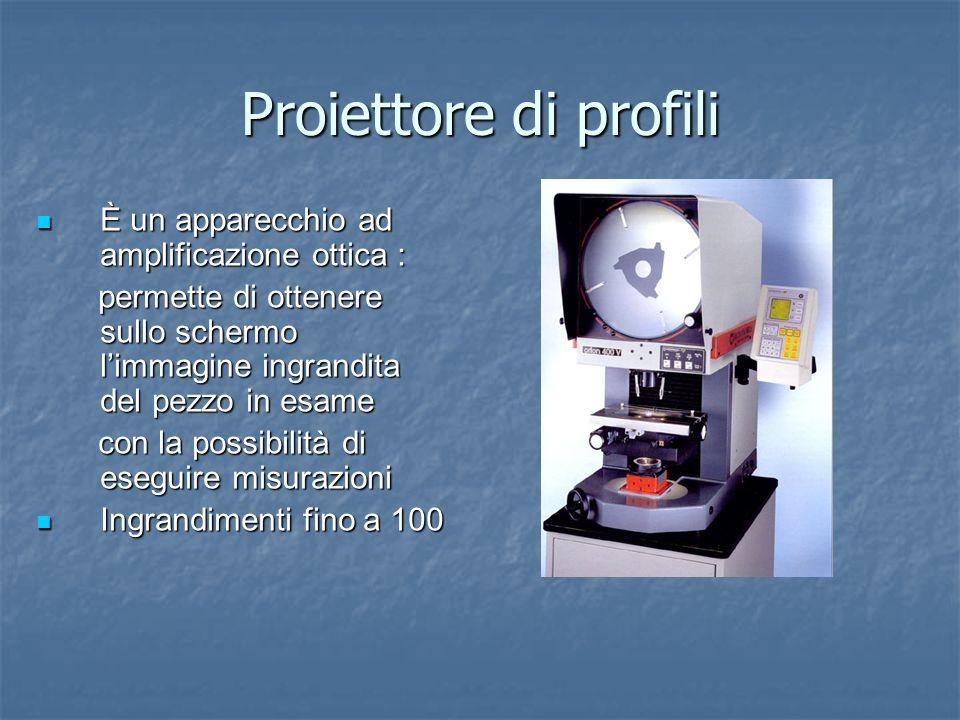 Proiettore di profili È un apparecchio ad amplificazione ottica :