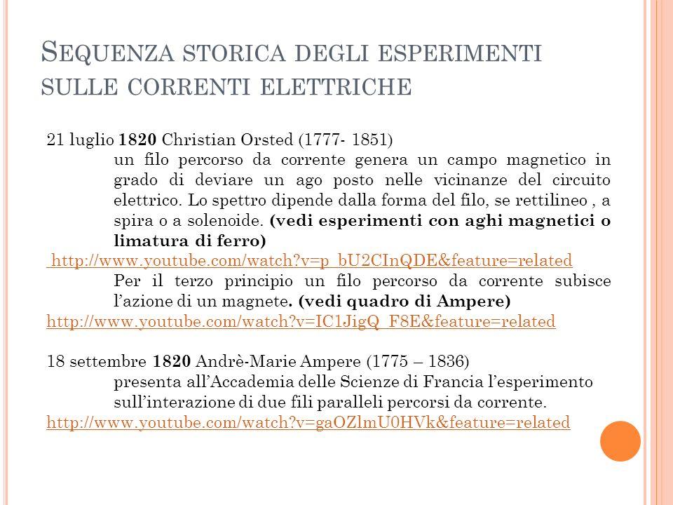 Sequenza storica degli esperimenti sulle correnti elettriche