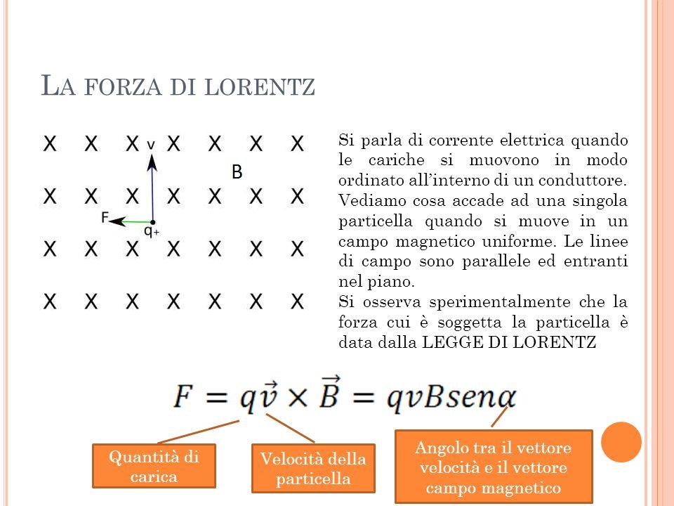 La forza di lorentz Si parla di corrente elettrica quando le cariche si muovono in modo ordinato all'interno di un conduttore.