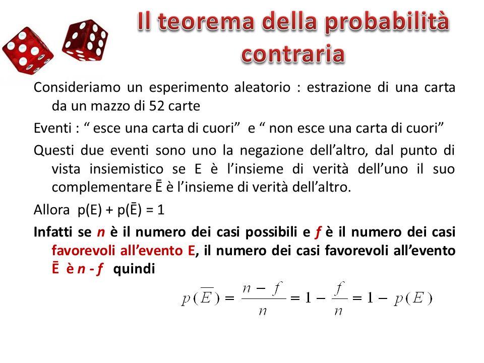 Il teorema della probabilità contraria