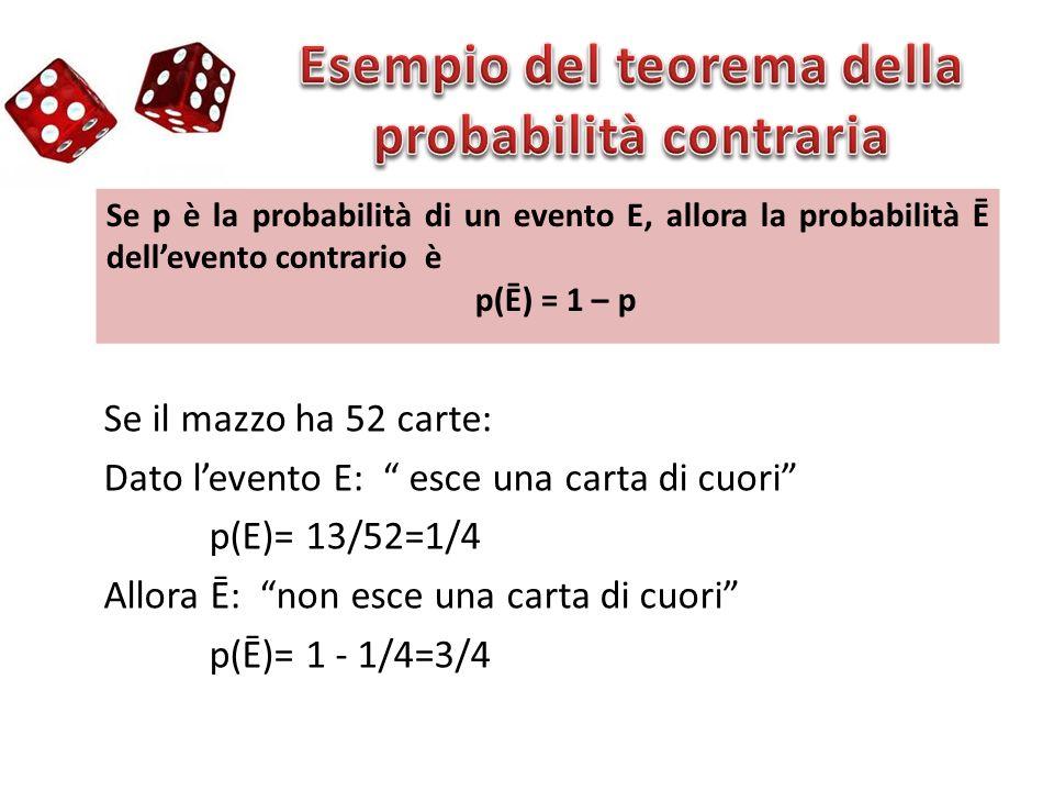 Esempio del teorema della probabilità contraria