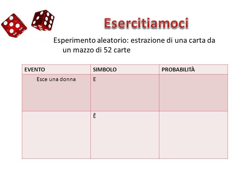 Esperimento aleatorio: estrazione di una carta da un mazzo di 52 carte