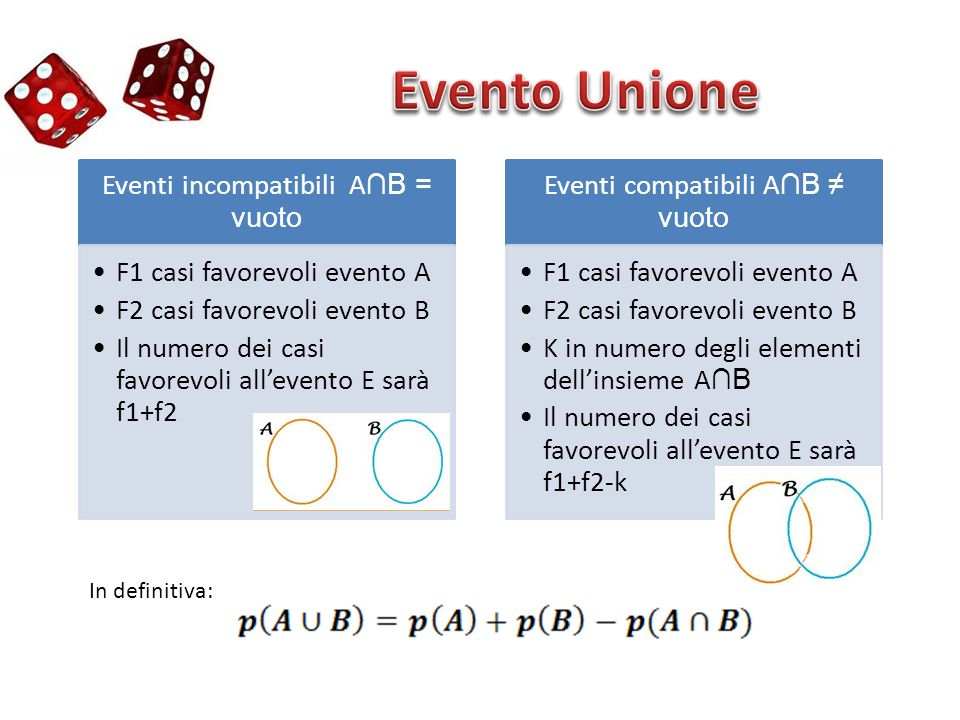 Evento Unione In definitiva: Eventi incompatibili A∩B = vuoto