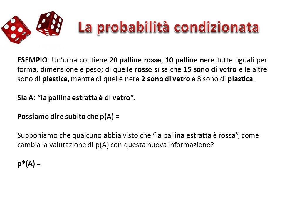 La probabilità condizionata