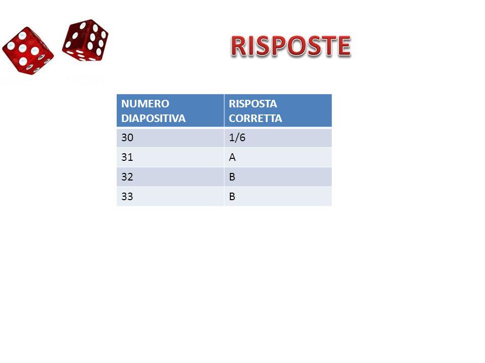 RISPOSTE NUMERO DIAPOSITIVA RISPOSTA CORRETTA 30 1/6 31 A 32 B 33