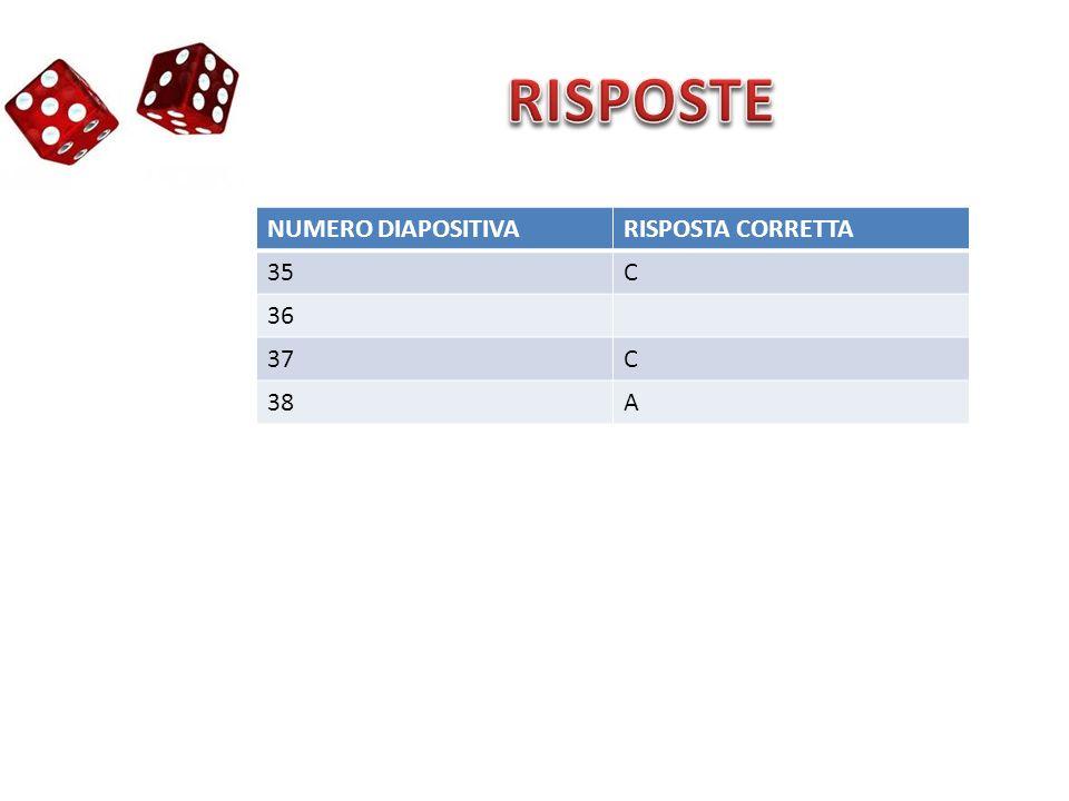 RISPOSTE NUMERO DIAPOSITIVA RISPOSTA CORRETTA 35 C 36 37 38 A