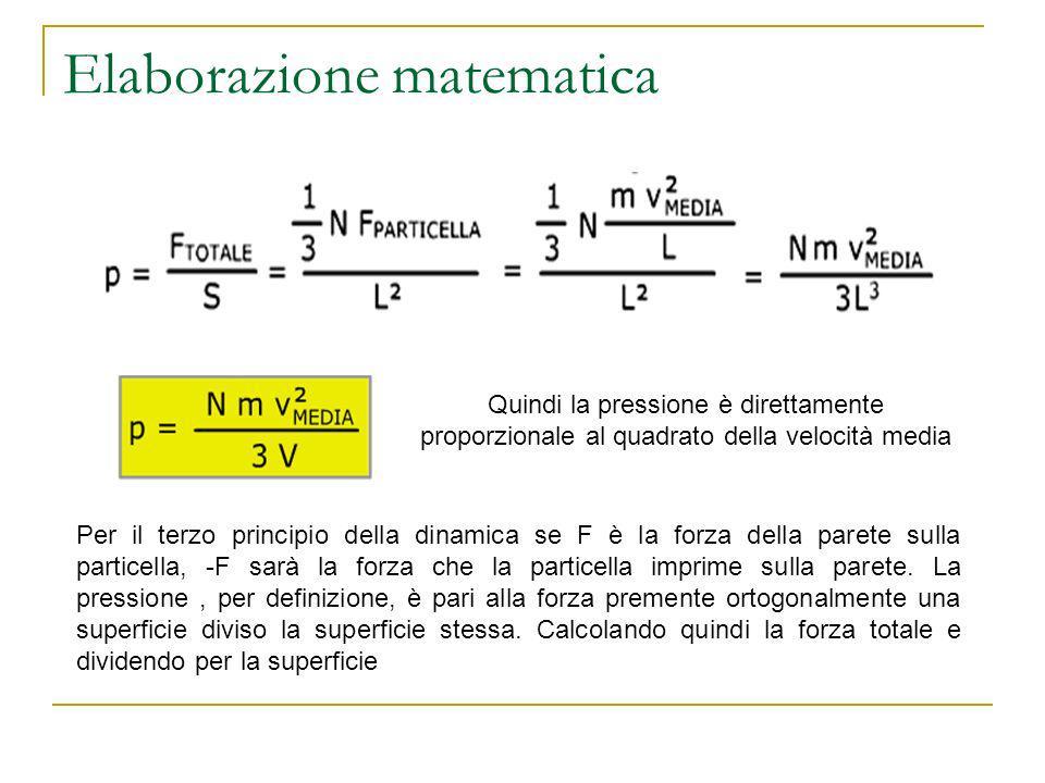 Elaborazione matematica