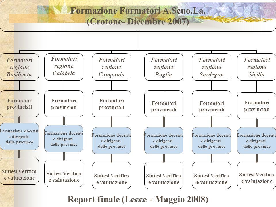 Report finale (Lecce - Maggio 2008)