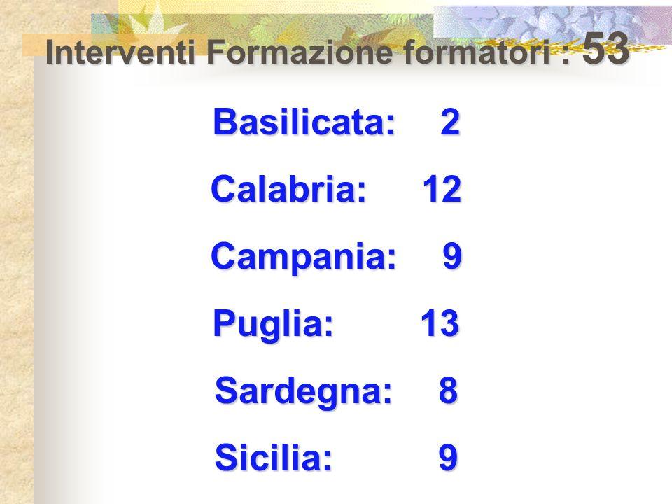 Interventi Formazione formatori : 53
