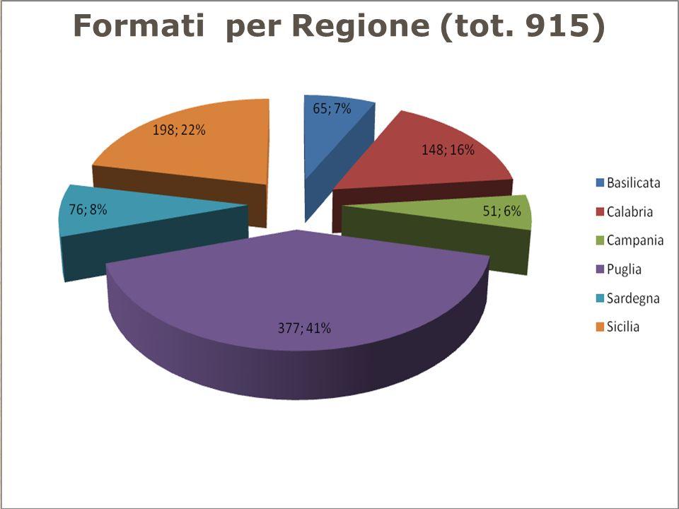 Formati per Regione (tot. 915)