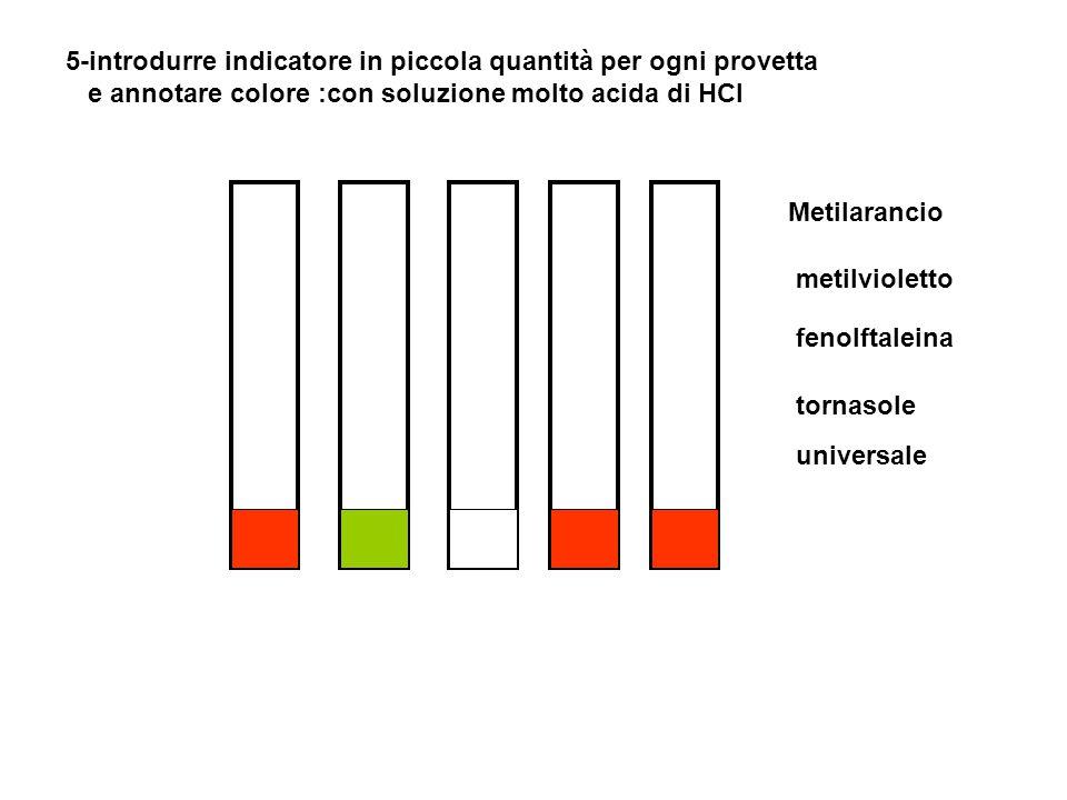 5-introdurre indicatore in piccola quantità per ogni provetta e annotare colore :con soluzione molto acida di HCl
