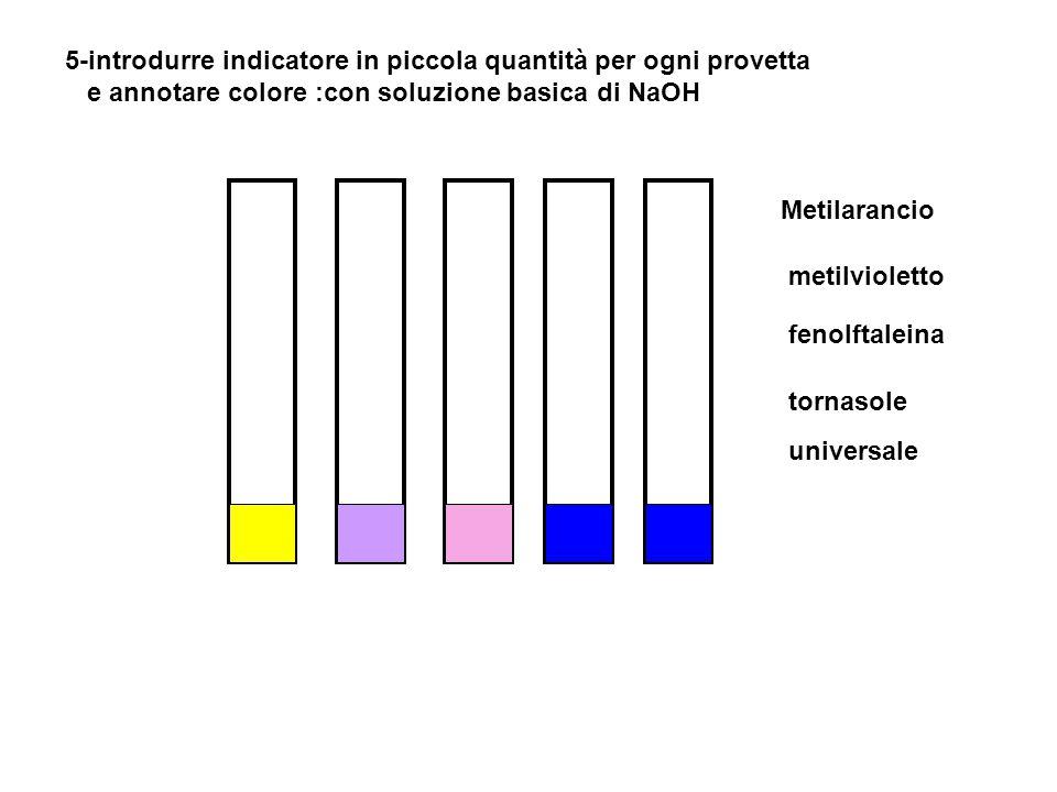 5-introdurre indicatore in piccola quantità per ogni provetta e annotare colore :con soluzione basica di NaOH