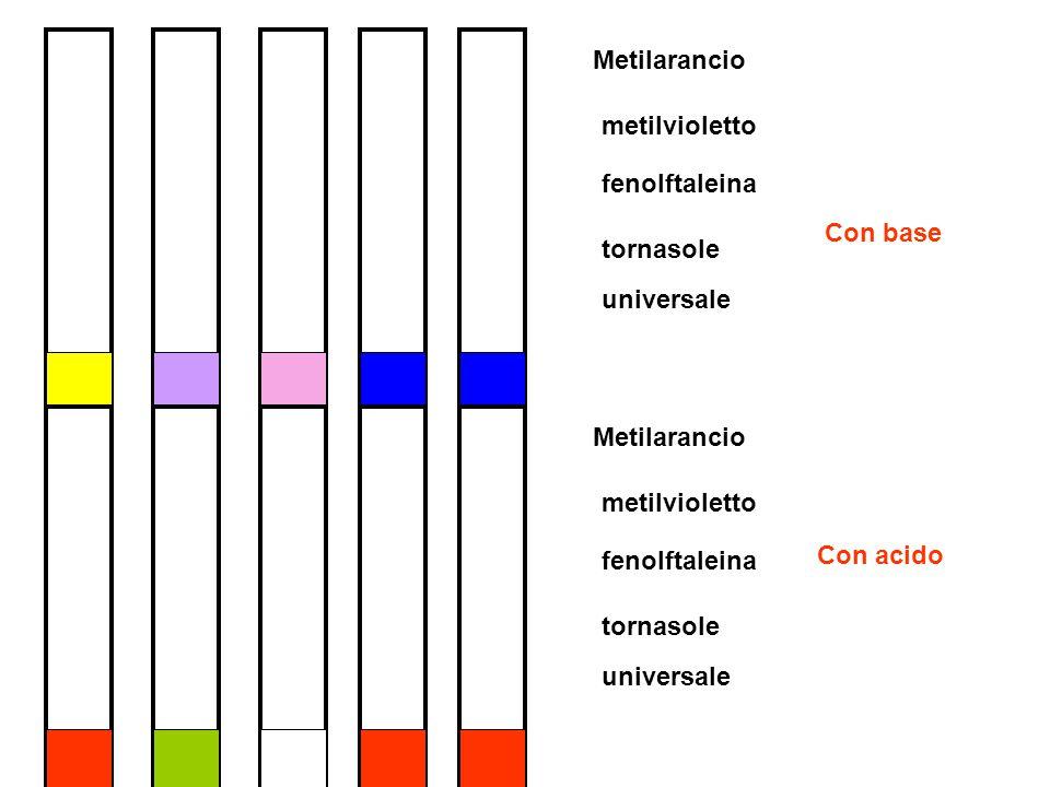 Metilarancio metilvioletto. fenolftaleina. tornasole. universale. Con base. Metilarancio. metilvioletto.