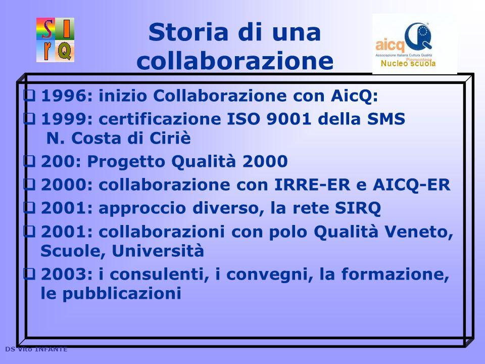 Storia di una collaborazione
