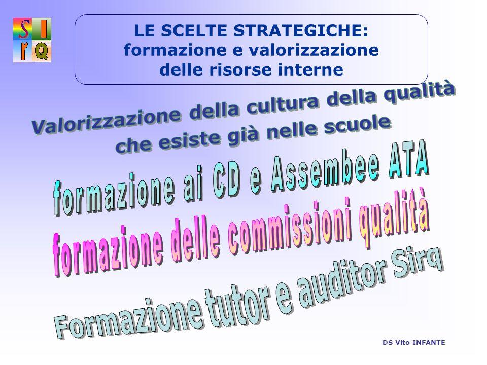 formazione ai CD e Assembee ATA formazione delle commissioni qualità