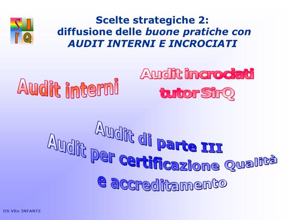 Audit per certificazione Qualità