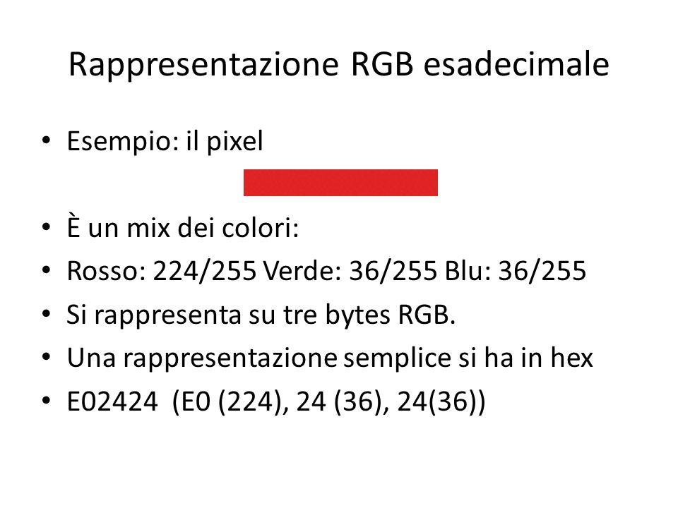 Rappresentazione RGB esadecimale
