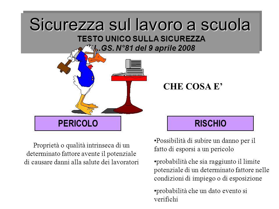 Sicurezza sul lavoro a scuola TESTO UNICO SULLA SICUREZZA D. L. GS