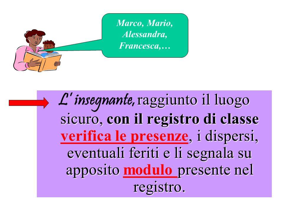 Marco, Mario, Alessandra, Francesca,…