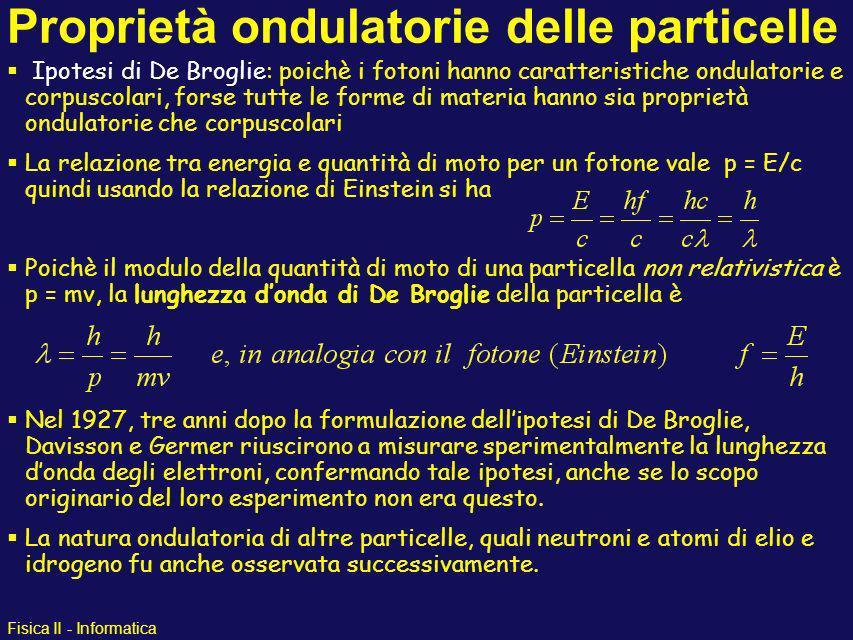 Proprietà ondulatorie delle particelle