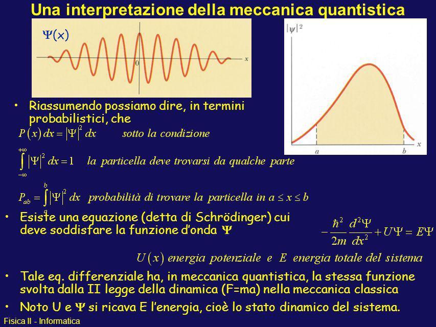 Una interpretazione della meccanica quantistica