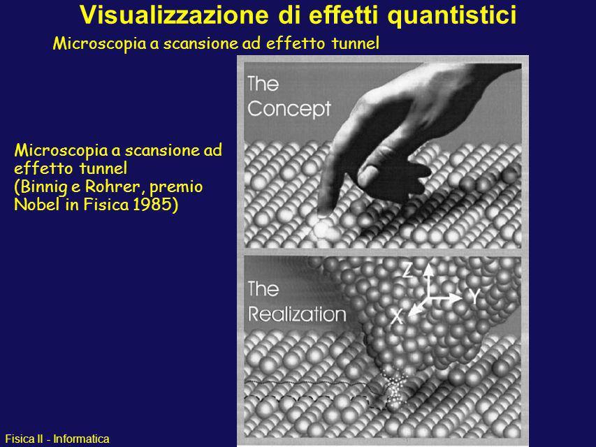 Visualizzazione di effetti quantistici