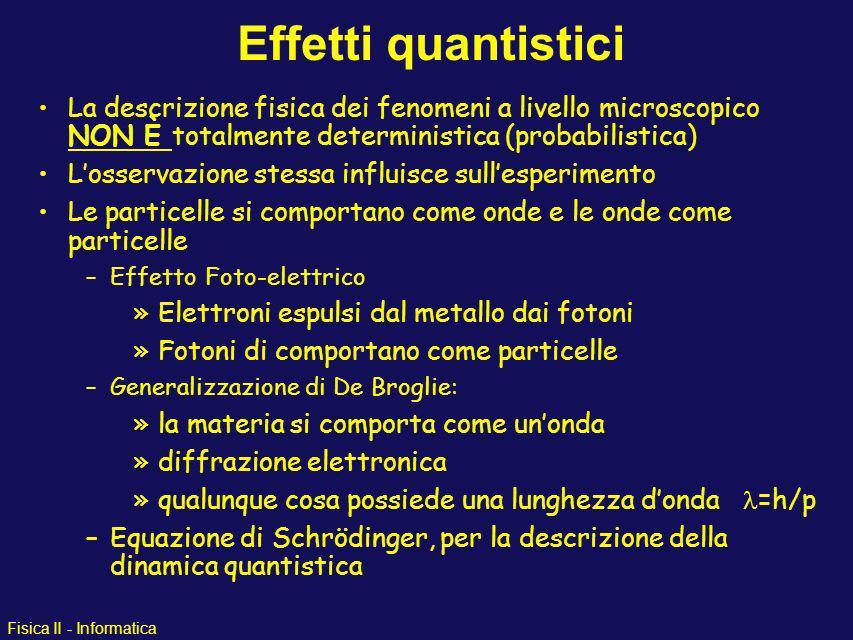 Effetti quantistici La descrizione fisica dei fenomeni a livello microscopico NON È totalmente deterministica (probabilistica)