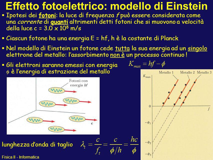 Effetto fotoelettrico: modello di Einstein