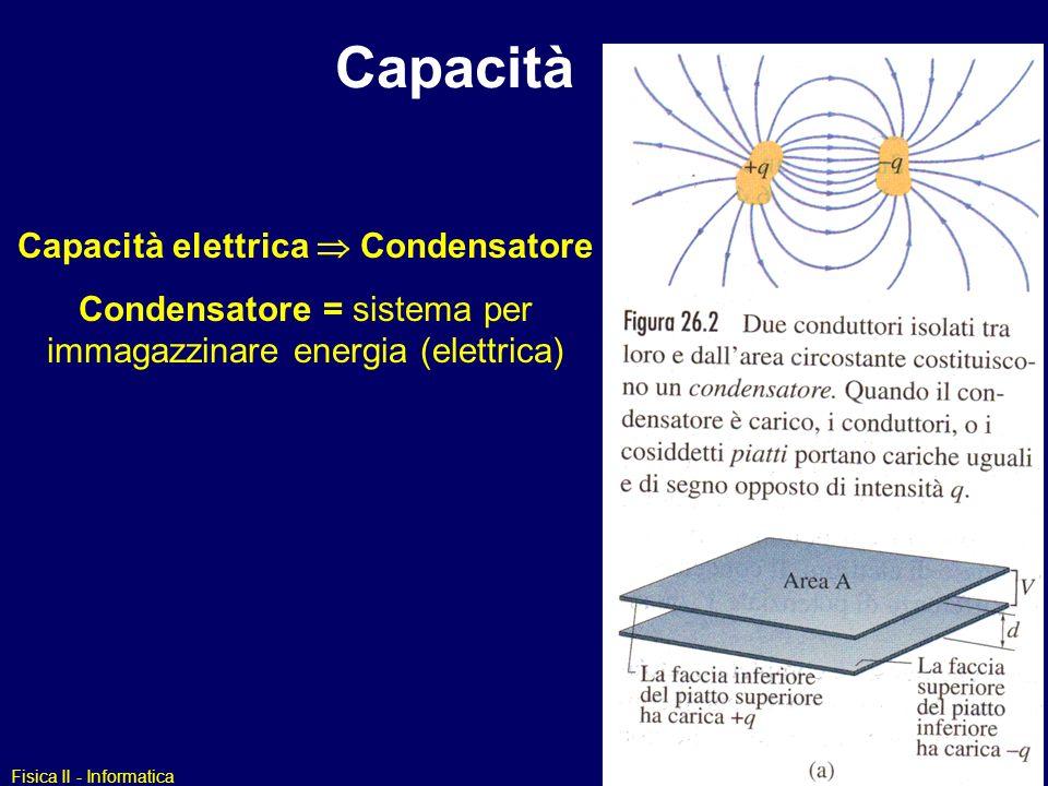Capacità elettrica  Condensatore