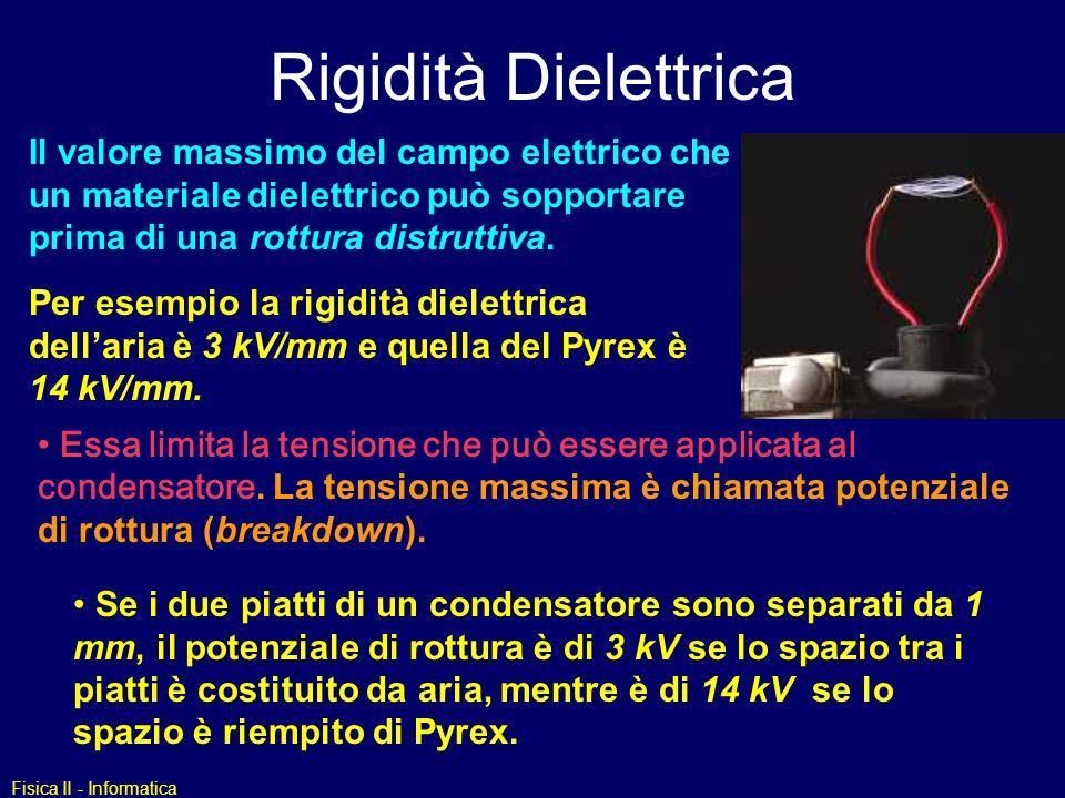 Rigidità Dielettrica Il valore massimo del campo elettrico che un materiale dielettrico può sopportare prima di una rottura distruttiva.