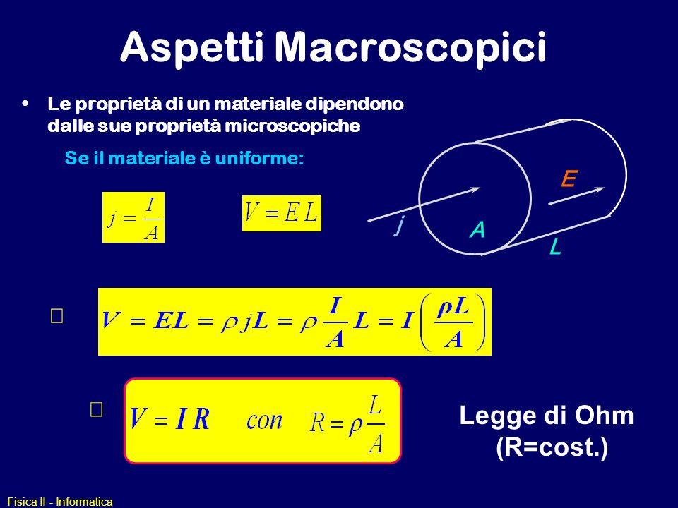 Aspetti Macroscopici Legge di Ohm (R=cost.)