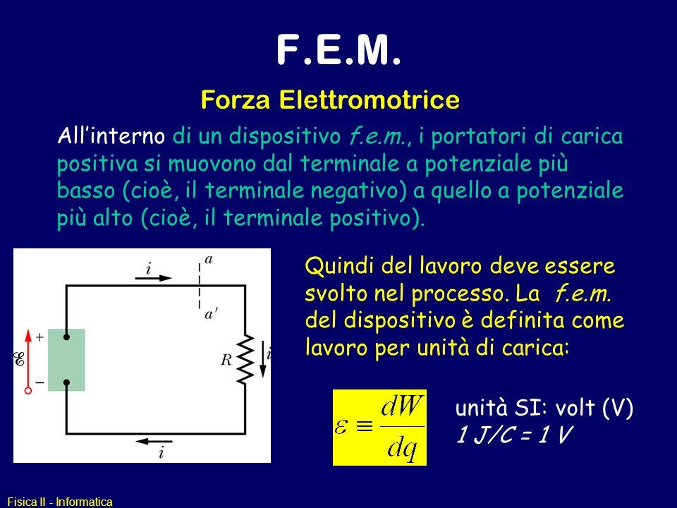 F.E.M. Forza Elettromotrice