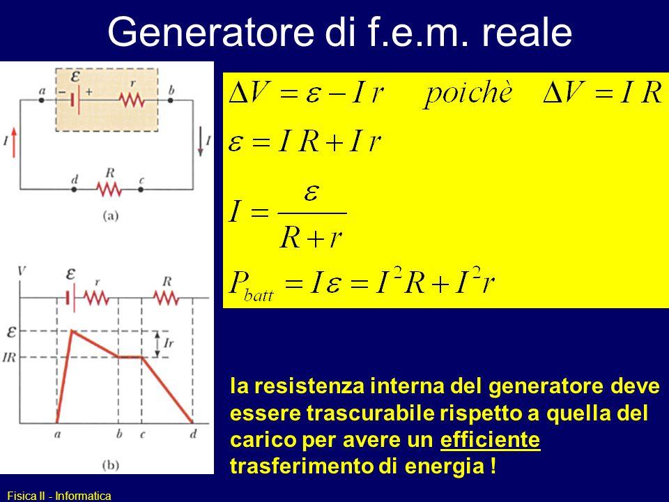 Generatore di f.e.m. reale