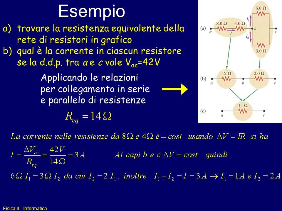 Esempio trovare la resistenza equivalente della rete di resistori in grafico.