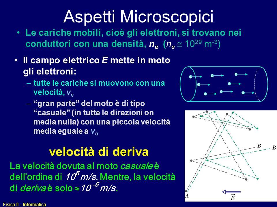 Aspetti Microscopici velocità di deriva