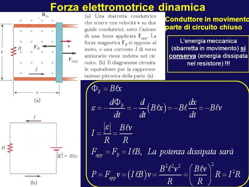 Forza elettromotrice dinamica