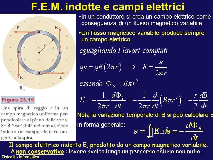 F.E.M. indotte e campi elettrici