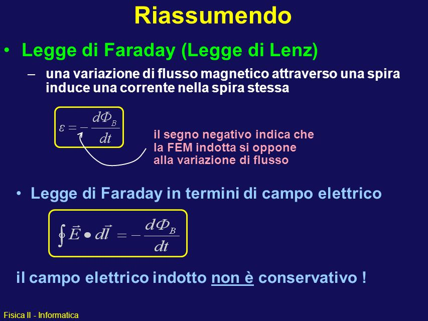 Riassumendo Legge di Faraday (Legge di Lenz)