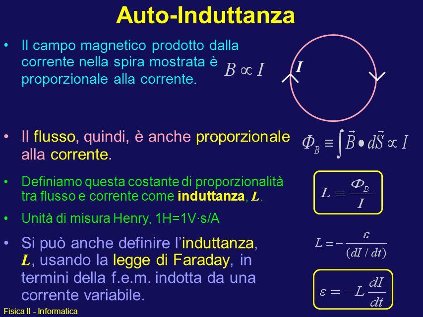 Auto-Induttanza I. Il campo magnetico prodotto dalla corrente nella spira mostrata è proporzionale alla corrente.