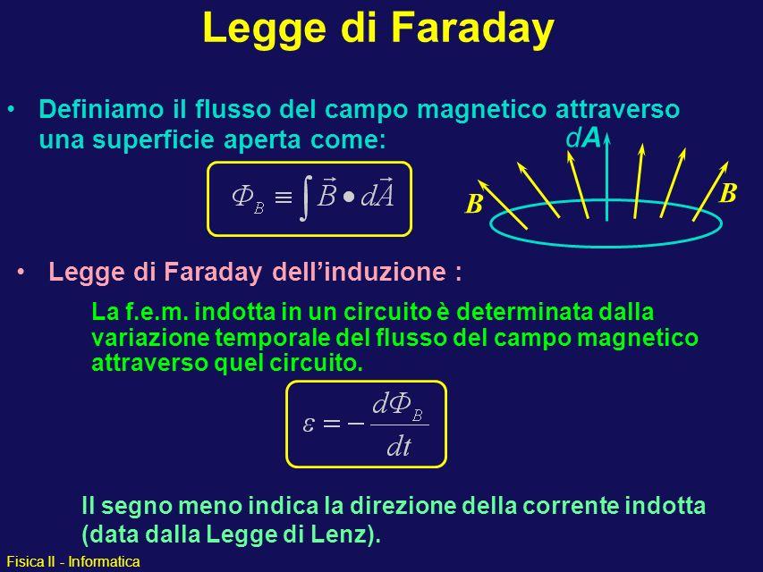 Legge di Faraday Definiamo il flusso del campo magnetico attraverso una superficie aperta come: dA.
