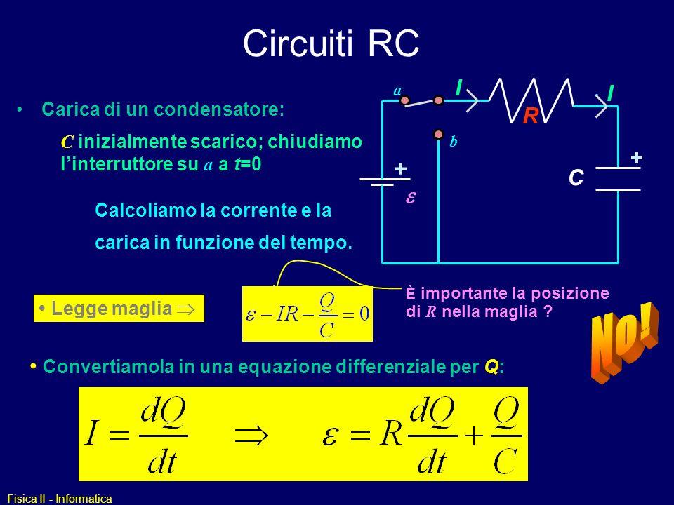 Circuiti RC a. b. e. R. C. I. Carica di un condensatore: C inizialmente scarico; chiudiamo l'interruttore su a a t=0.